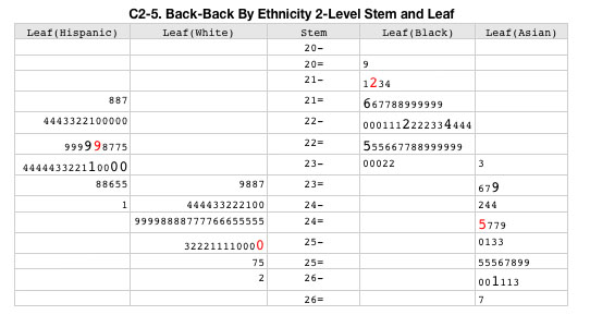 NAEP2007-c2-5.jpg